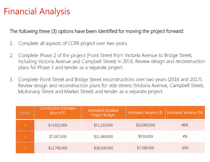 A financial analysis of options for the downtown project going forward. Option two, which was to separate stage three of the project, was recommended by city staff.